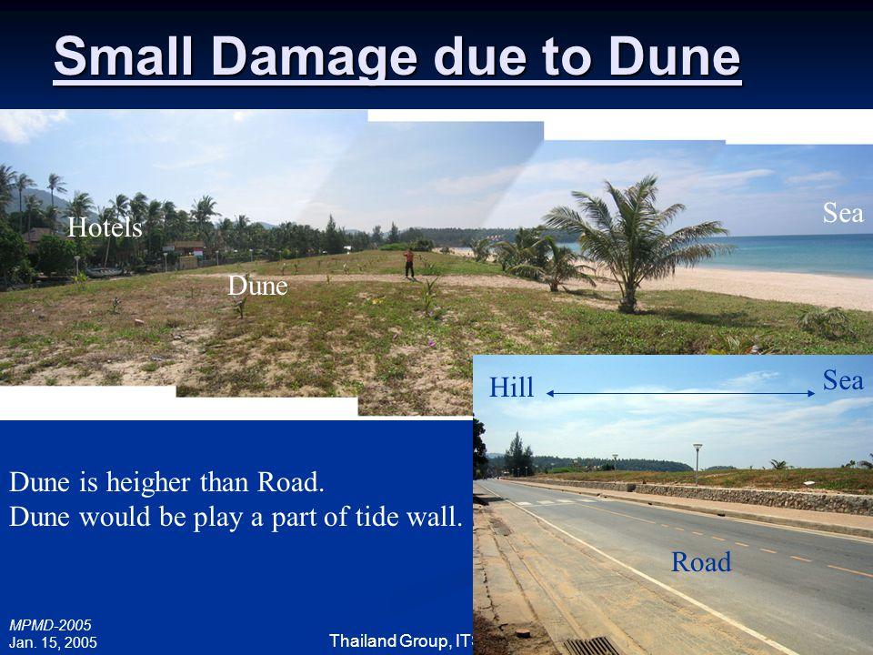 MPMD-2005 Jan. 15, 2005 K.HARADA, DRS, DPRI, Kyoto Univ. Thailand Group, ITST of Indian Ocean Tsunami Disaster 2004 21 Small Damage due to Dune Sea Hi