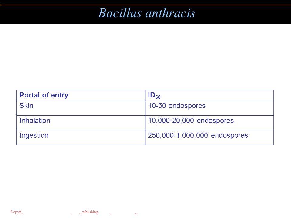 Copyright © 2004 Pearson Education, Inc., publishing as Benjamin Cummings Bacillus anthracis Portal of entryID 50 Skin10-50 endospores Inhalation10,00