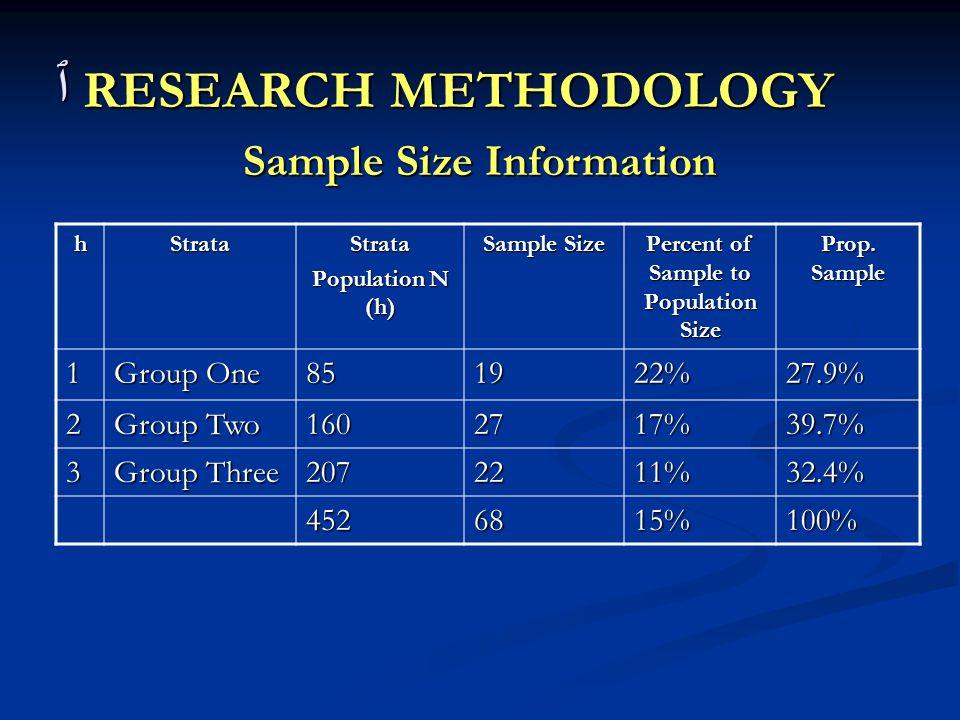 Sample Size Information hStrataStrata Population N (h) Sample Size Percent of Sample to Population Size Prop.
