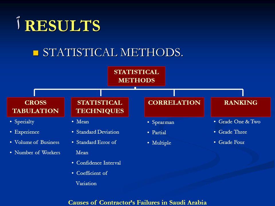ٱ RESULTS STATISTICAL METHODS.