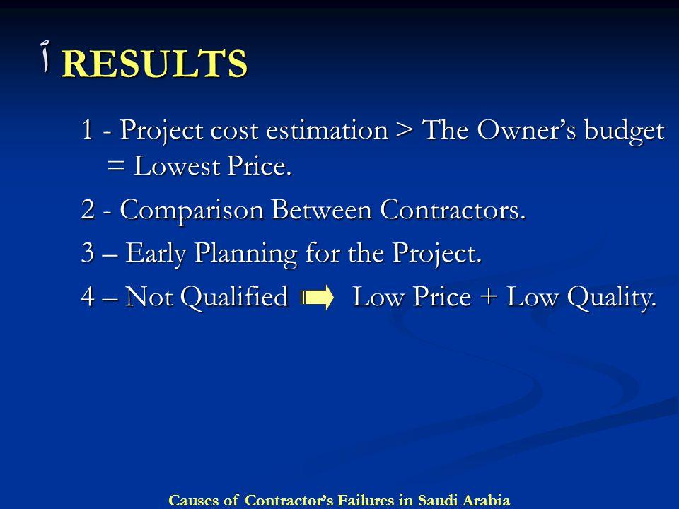 ٱ RESULTS 1 - Project cost estimation > The Owner's budget = Lowest Price.