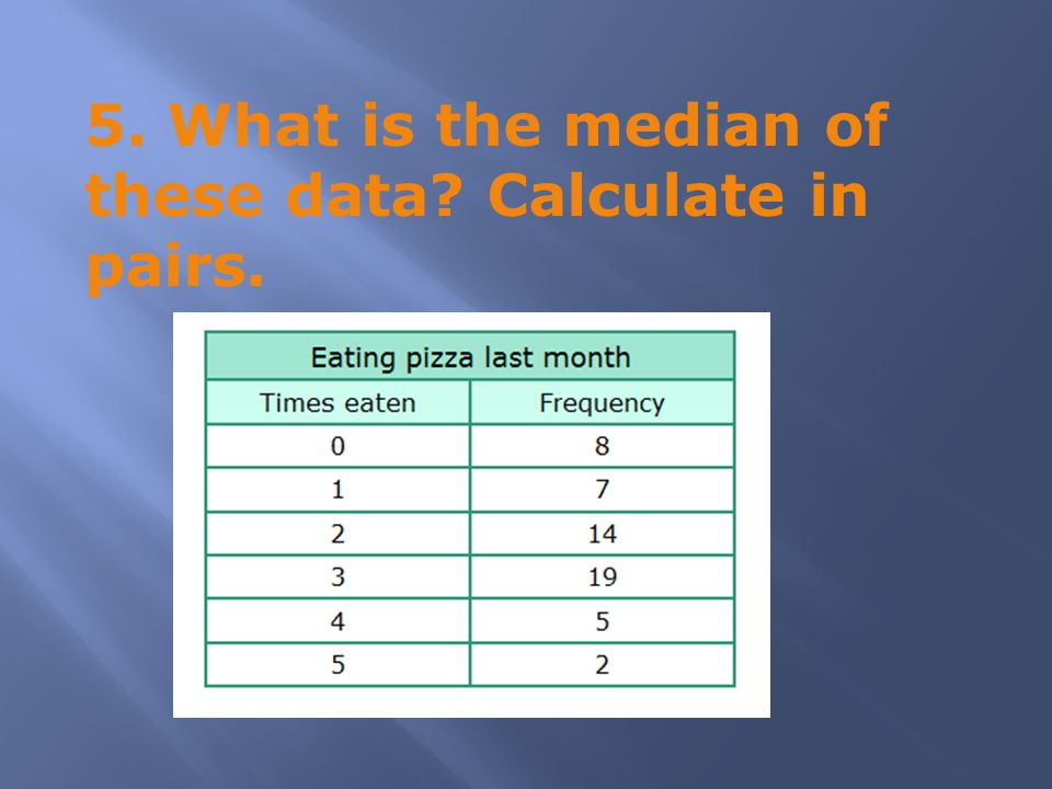 5. What is the median of these data Calculate in pairs.