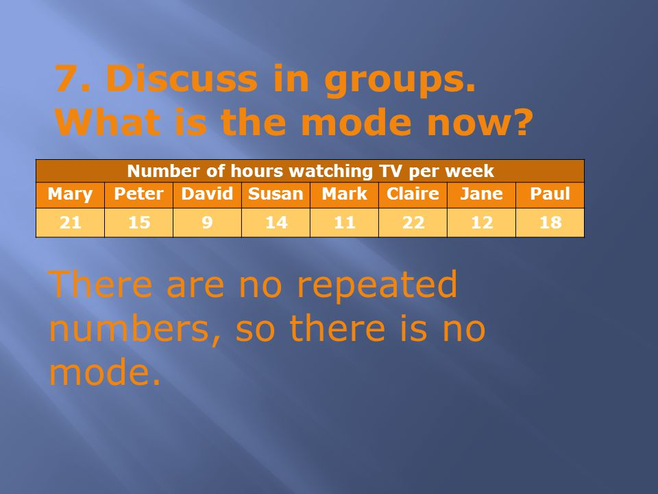 7. Discuss in groups. What is the mode now.