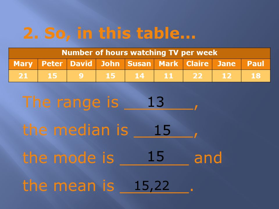 2. So, in this table... The range is _______, the median is ______, the mode is _______ and the mean is _______. Number of hours watching TV per week