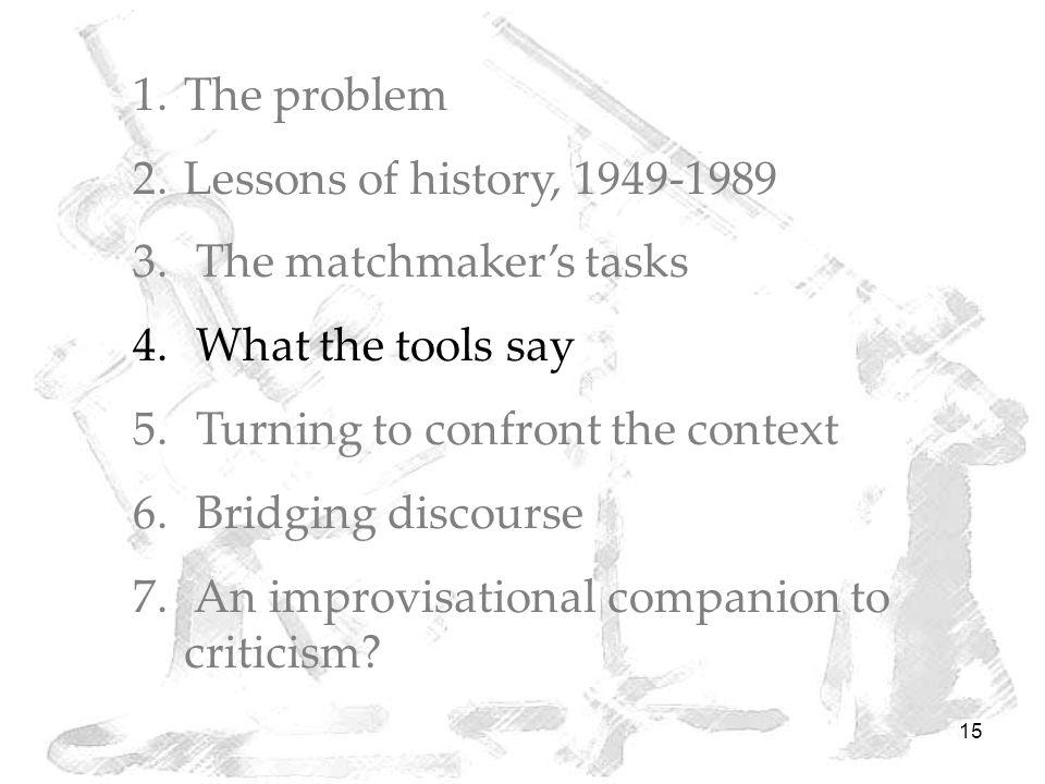 15 1.The problem 2.Lessons of history, 1949-1989 3. The matchmaker's tasks 4. What the tools say 5. Turning to confront the context 6. Bridging discou