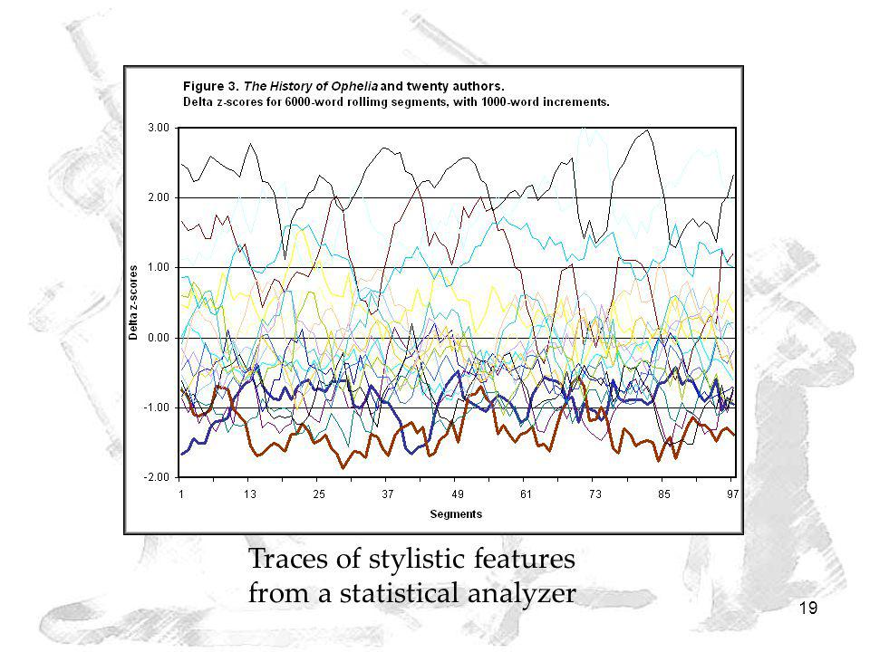 19 Traces of stylistic features from a statistical analyzer