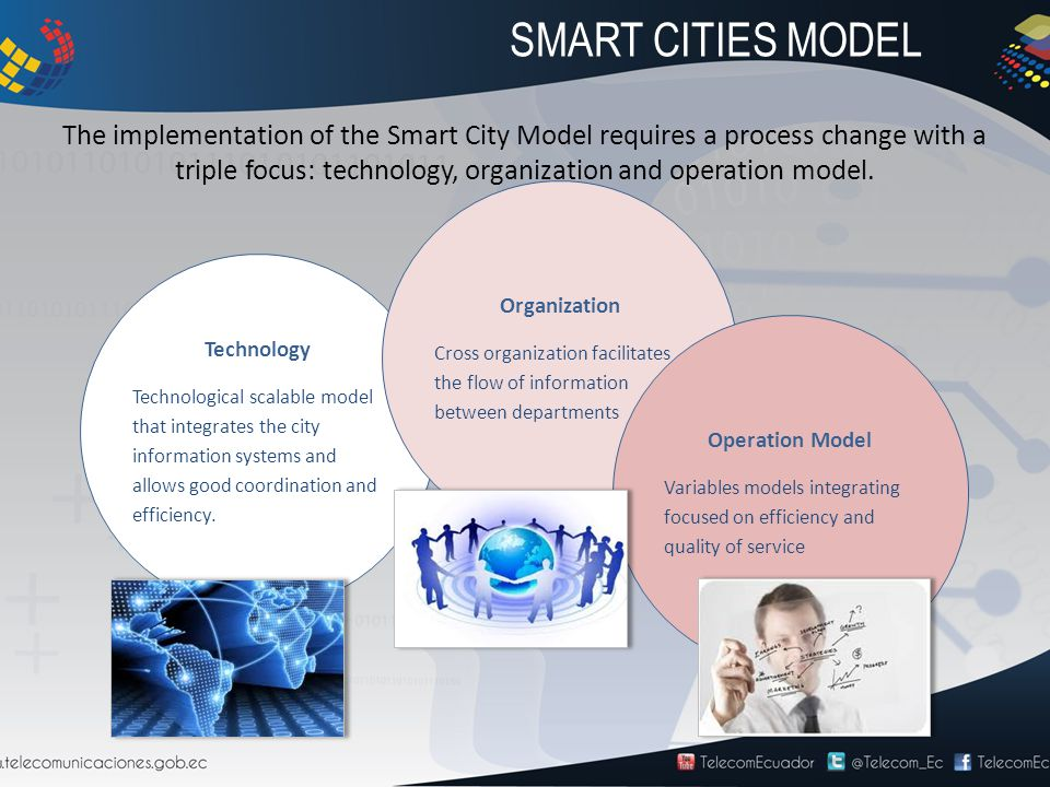 The implementation of the Smart City Model requires a process change with a triple focus: technology, organization and operation model.