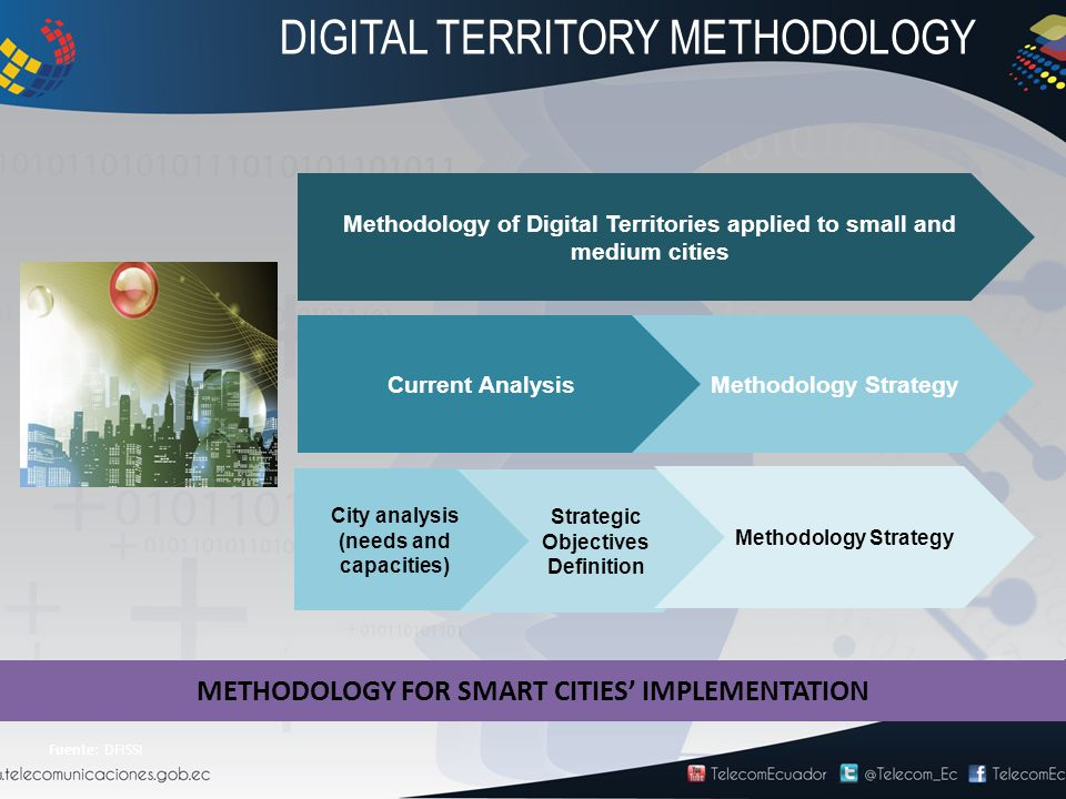Fuente: DFISSI DIGITAL TERRITORY METHODOLOGY Methodology of Digital Territories applied to small and medium cities Methodology StrategyCurrent Analysis City analysis (needs and capacities) Strategic Objectives Definition Methodology Strategy METHODOLOGY FOR SMART CITIES' IMPLEMENTATION