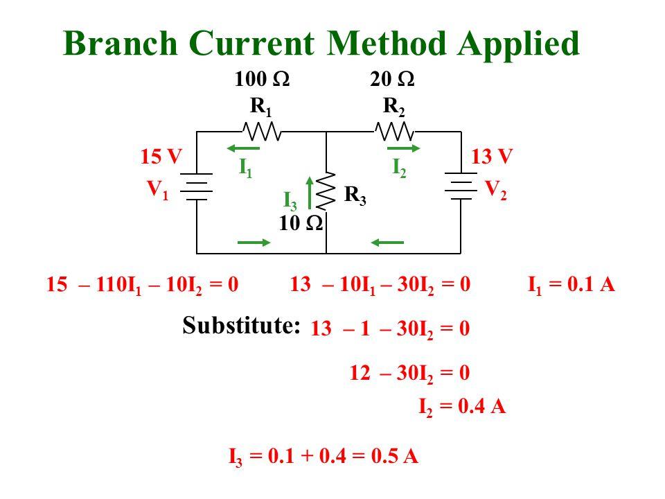 Branch Current Method Applied R1R1 R2R2 R3R3 V1V1 V2V2 I1I1 I2I2 I3I3 100  20  10  15 V13 V 15 – 110I 1 – 10I 2 = 0 13 – 10I 1 – 30I 2 = 0I 1 = 0.1 A 12 – 30I 2 = 0 I 2 = 0.4 A I 3 = 0.1 + 0.4 = 0.5 A 13 – 1 – 30I 2 = 0 Substitute: