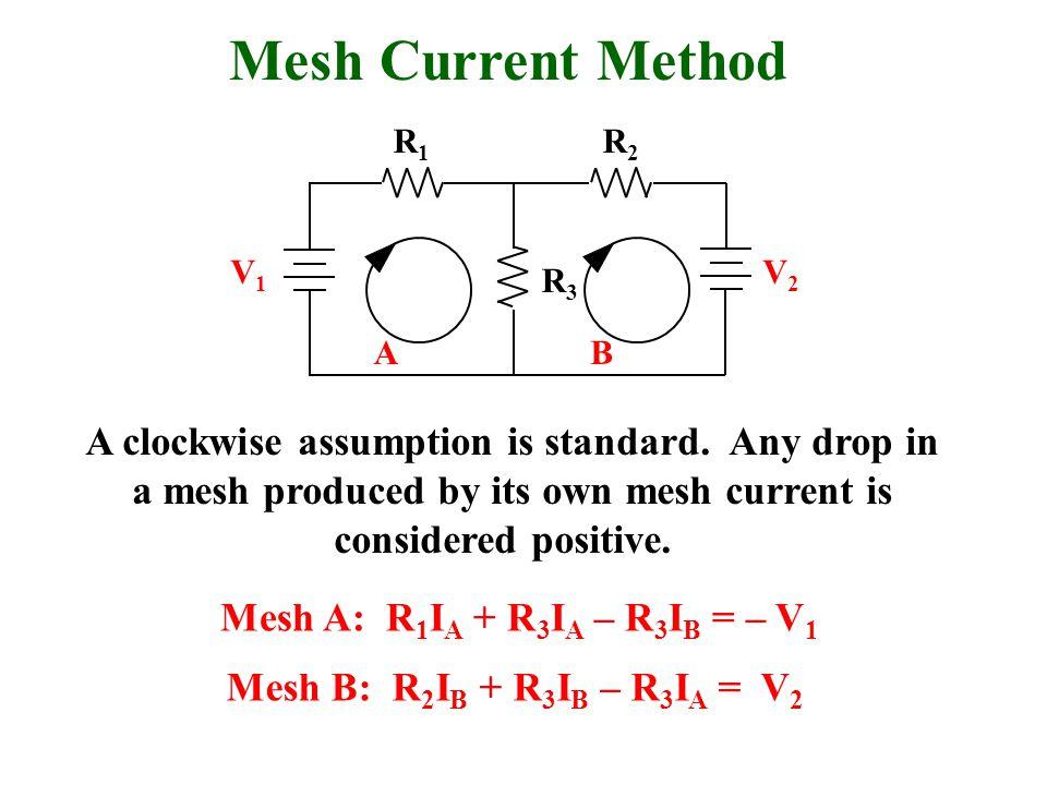 Mesh Current Method R1R1 R2R2 R3R3 V1V1 V2V2 BA Mesh A: R 1 I A + R 3 I A – R 3 I B = – V 1 Mesh B: R 2 I B + R 3 I B – R 3 I A = V 2 A clockwise assumption is standard.