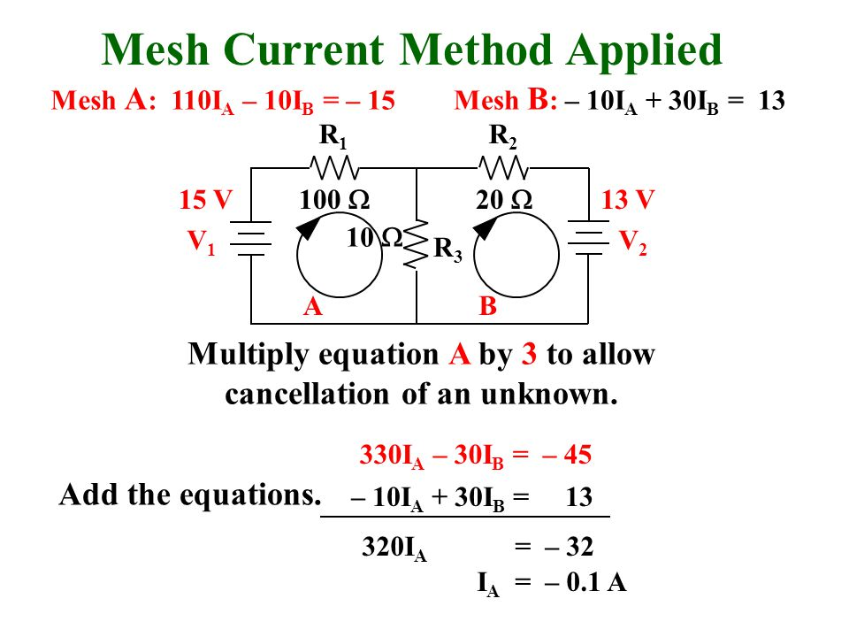 Mesh Current Method Applied R1R1 R2R2 R3R3 V1V1 V2V2 BA 100  20  10  15 V13 V Multiply equation A by 3 to allow cancellation of an unknown. 330I A