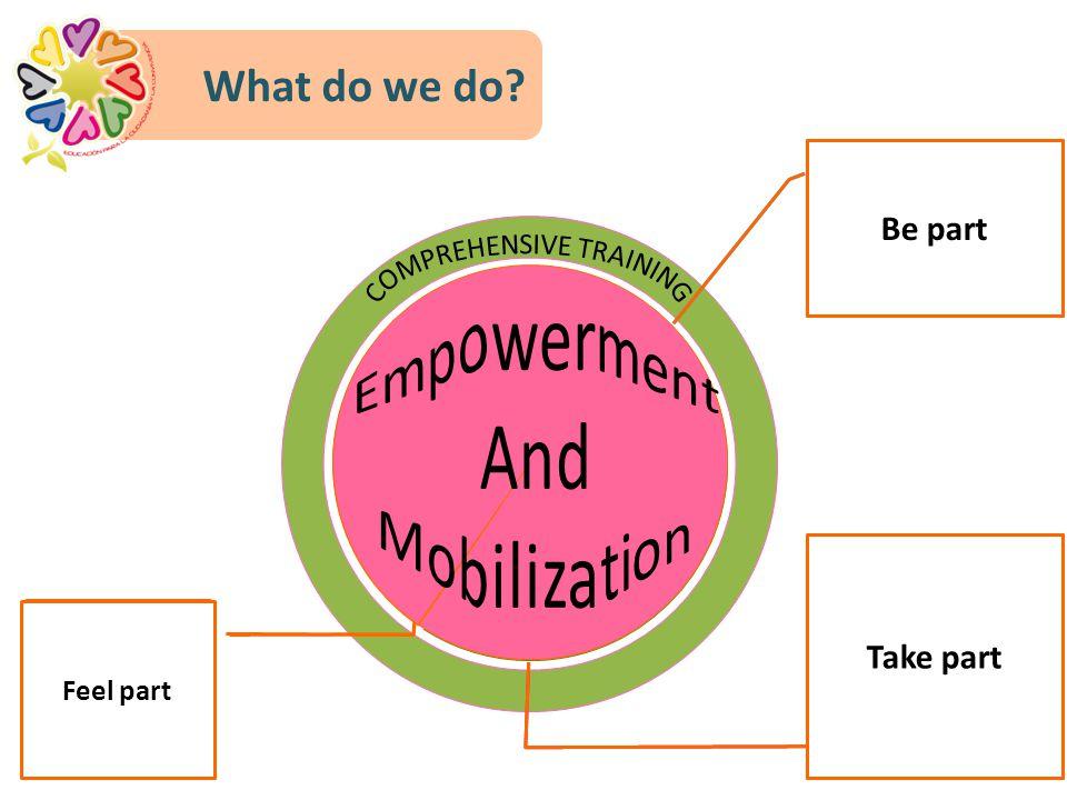 What do we do. Comunidad Facilitar nuevas metodologías, prácticas y escenarios de aprendizaje.