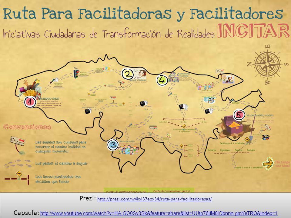 Prezi: http://prezi.com/w4kxi37eox34/ruta-para-facilitadoresas/ http://prezi.com/w4kxi37eox34/ruta-para-facilitadoresas/ Capsula: http://www.youtube.com/watch v=HA-GO0Sv3Sk&feature=share&list=UUtp76jfM0lObnnn-gmYeTRQ&index=1 http://www.youtube.com/watch v=HA-GO0Sv3Sk&feature=share&list=UUtp76jfM0lObnnn-gmYeTRQ&index=1 Prezi: http://prezi.com/w4kxi37eox34/ruta-para-facilitadoresas/ http://prezi.com/w4kxi37eox34/ruta-para-facilitadoresas/ Capsula: http://www.youtube.com/watch v=HA-GO0Sv3Sk&feature=share&list=UUtp76jfM0lObnnn-gmYeTRQ&index=1 http://www.youtube.com/watch v=HA-GO0Sv3Sk&feature=share&list=UUtp76jfM0lObnnn-gmYeTRQ&index=1