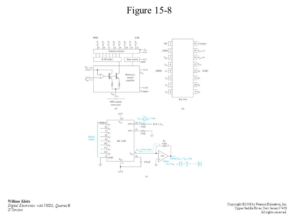 Figure 15-8 William Kleitz Digital Electronics with VHDL, Quartus® II Version Copyright ©2006 by Pearson Education, Inc. Upper Saddle River, New Jerse