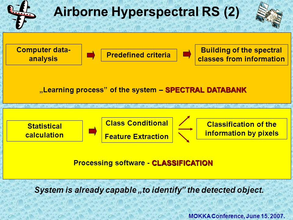 """Airborne Hyperspectral RS (2) Building of the spectral classes from information Computer data- analysis Predefined criteria SPECTRAL DATABANK """"Learning process of the system – SPECTRAL DATABANK Classification of the information by pixels Statistical calculation Class Conditional Feature Extraction CLASSIFICATION Processing software - CLASSIFICATION System is already capable """"to identify the detected object."""