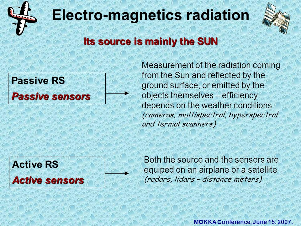 Electro-magnetics radiation Its source is mainly the SUN Passive RS Passive sensors Active RS Active sensors Measurement of the radiation coming from