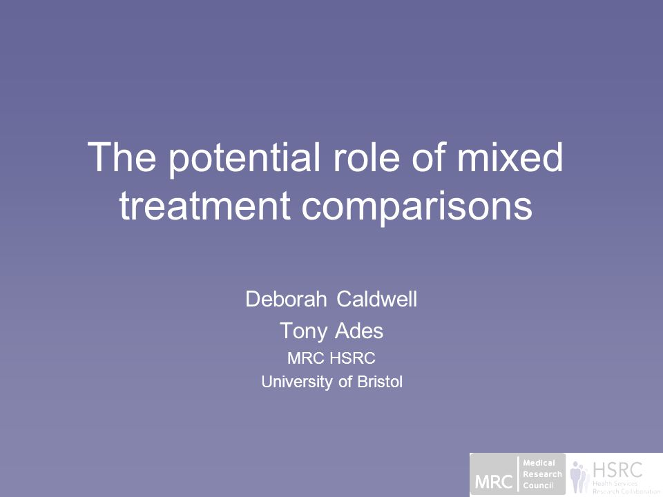 The potential role of mixed treatment comparisons Deborah Caldwell Tony Ades MRC HSRC University of Bristol