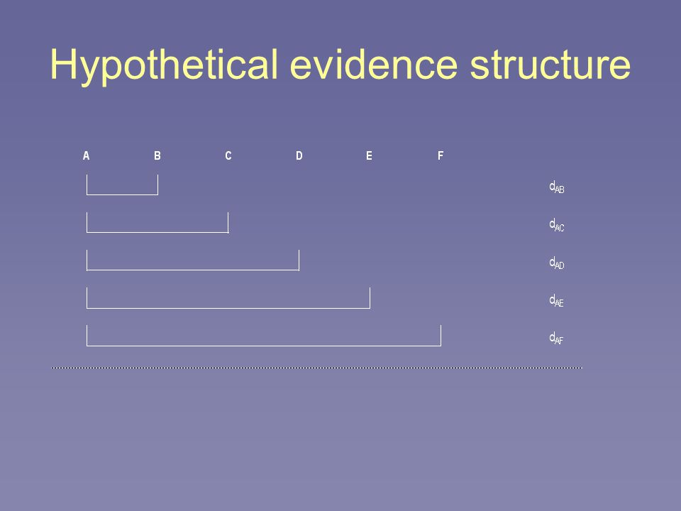 Hypothetical evidence structure