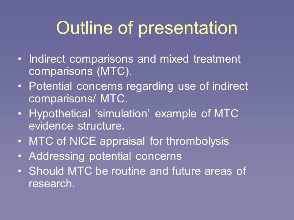 5 pieces of data/ 15 possible treatment comparisons.