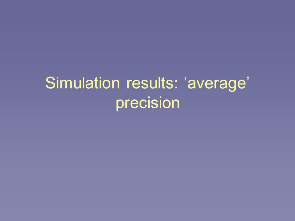 Simulation results: 'average' precision