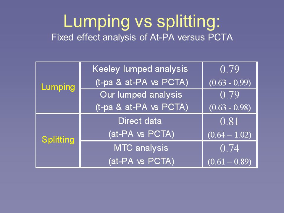 Lumping vs splitting: Fixed effect analysis of At-PA versus PCTA