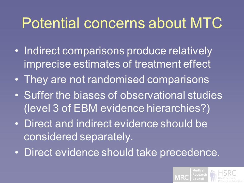 Potential concerns about MTC Indirect comparisons produce relatively imprecise estimates of treatment effect They are not randomised comparisons Suffer the biases of observational studies (level 3 of EBM evidence hierarchies ) Direct and indirect evidence should be considered separately.