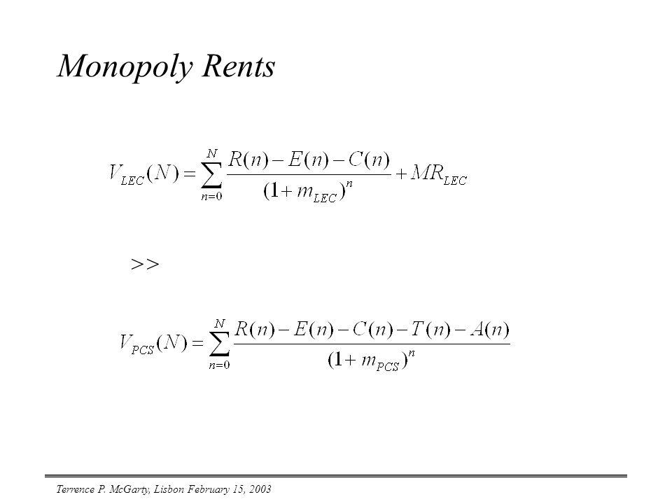 Terrence P. McGarty, Lisbon February 15, 2003 Monopoly Rents >>