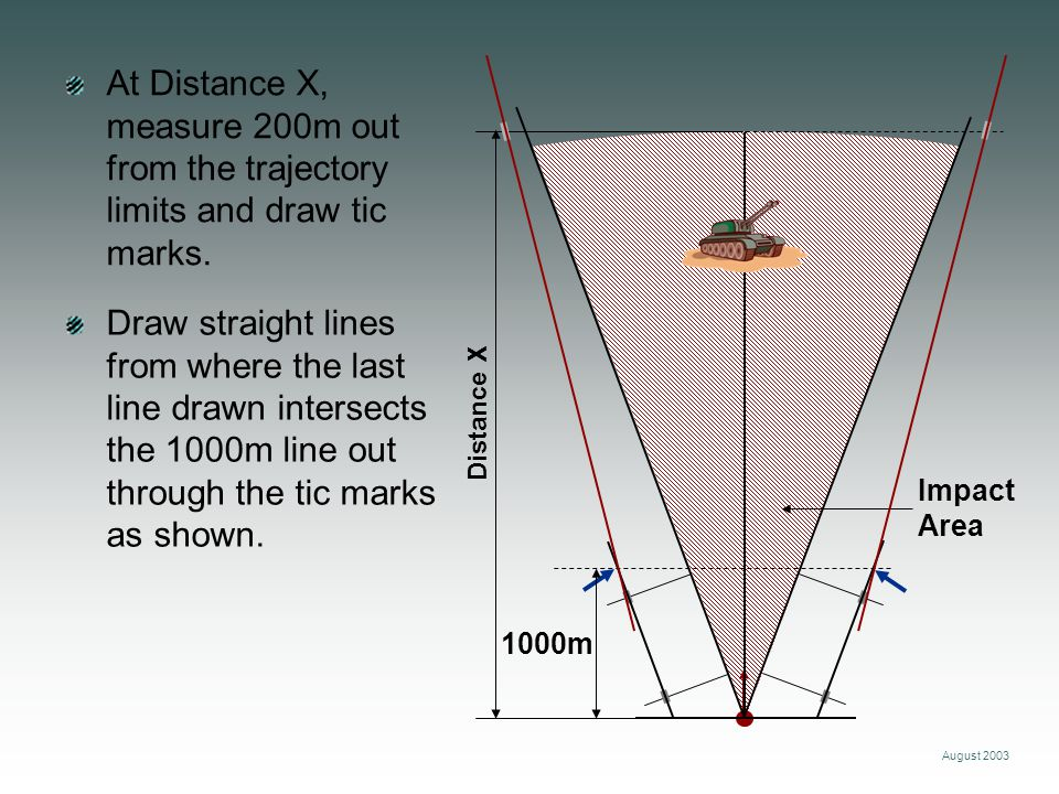 August 2003 At Distance X, measure 200m out from the trajectory limits and draw tic marks. Impact Area Draw straight lines from where the last line dr