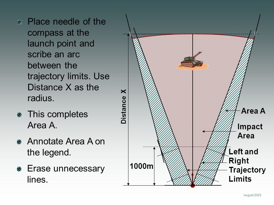 August 2003 Place needle of the compass at the launch point and scribe an arc between the trajectory limits.
