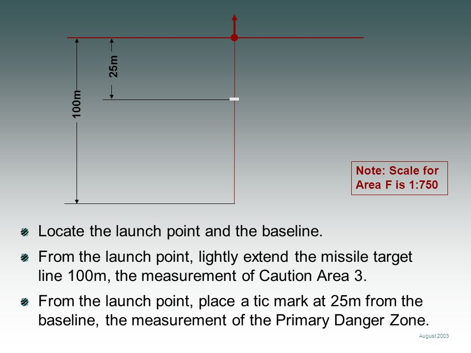 August 2003 Locate the launch point and the baseline. 100m From the launch point, lightly extend the missile target line 100m, the measurement of Caut