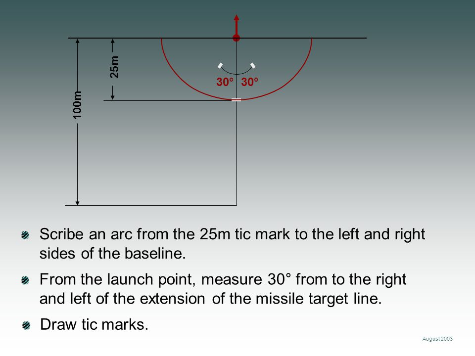 August 2003 Scribe an arc from the 25m tic mark to the left and right sides of the baseline. From the launch point, measure 30° from to the right and