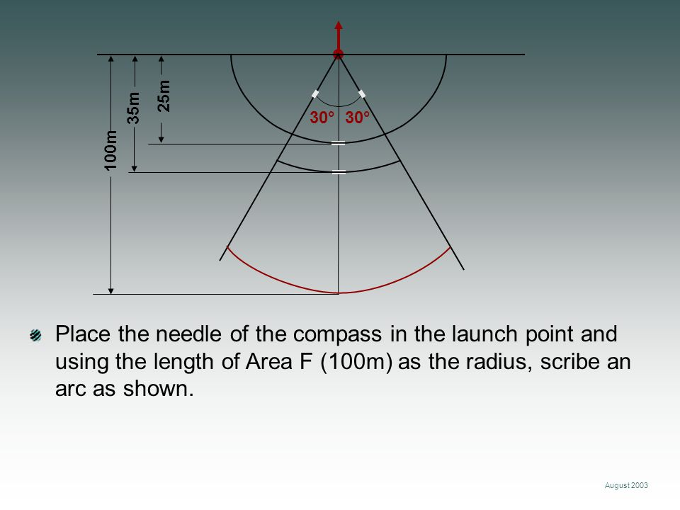 August 2003 30° 100m 25m 35m Place the needle of the compass in the launch point and using the length of Area F (100m) as the radius, scribe an arc as shown.