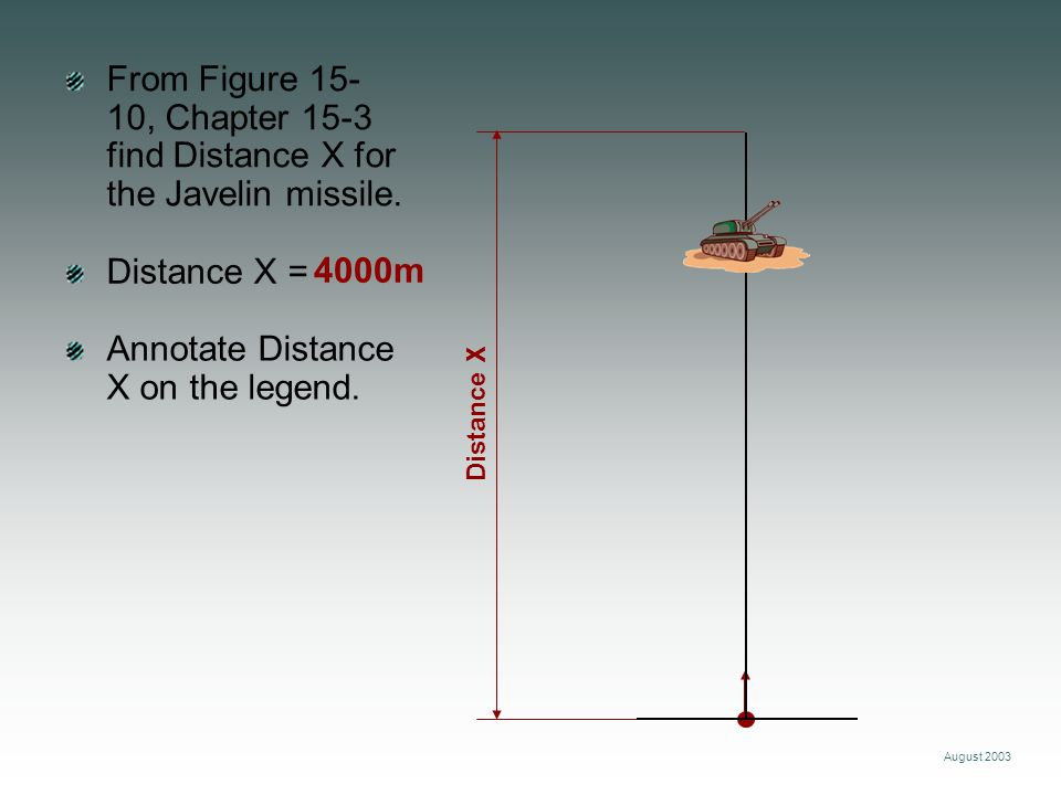 August 2003 From Figure 15- 10, Chapter 15-3 find Distance X for the Javelin missile.