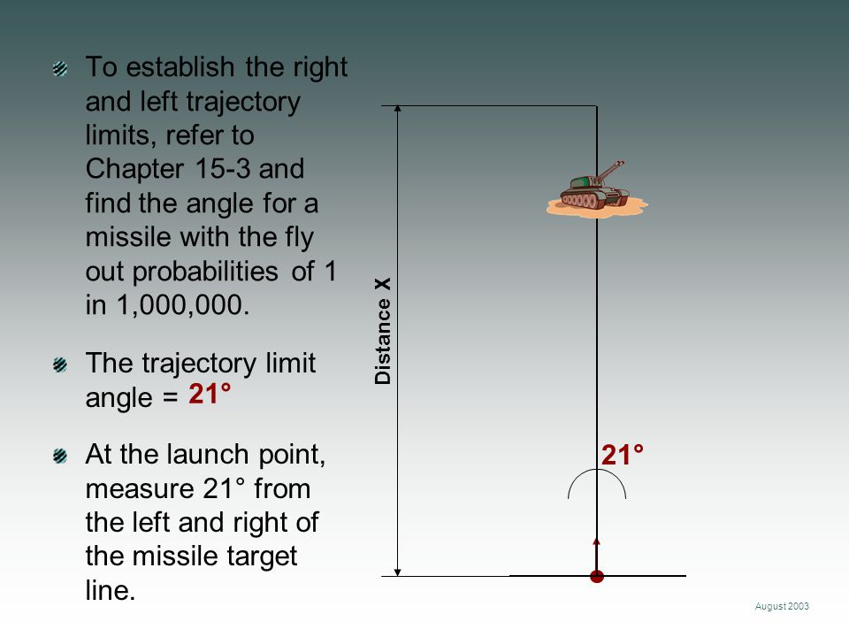 August 2003 To establish the right and left trajectory limits, refer to Chapter 15-3 and find the angle for a missile with the fly out probabilities o