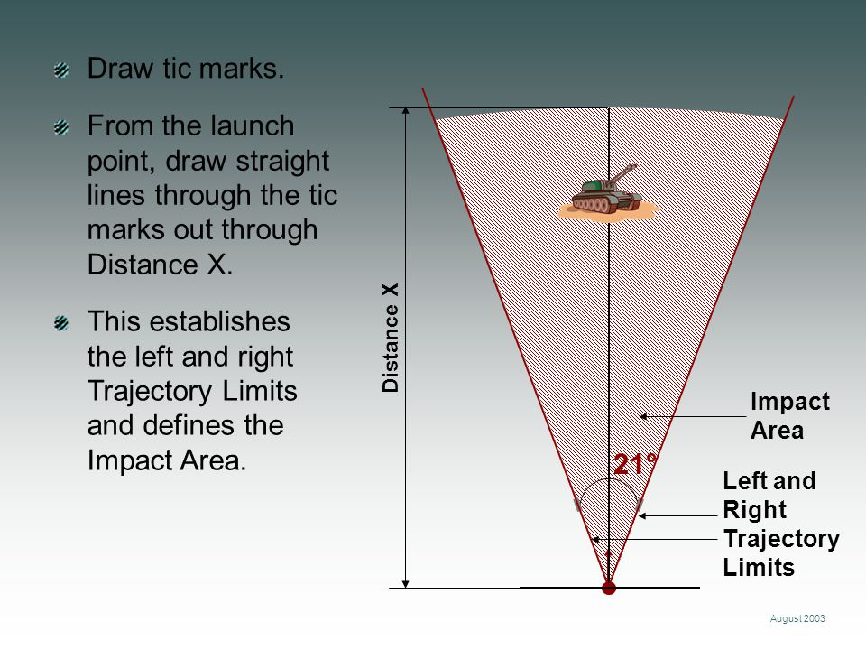 August 2003 Draw tic marks. From the launch point, draw straight lines through the tic marks out through Distance X. This establishes the left and rig