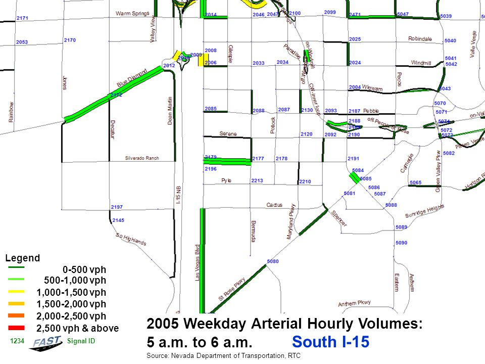 2005 Weekday Arterial Hourly Volumes: 5 a.m. to 6 a.m. South I-15 Source: Nevada Department of Transportation, RTC Legend 0-500 vph 500-1,000 vph 1,00