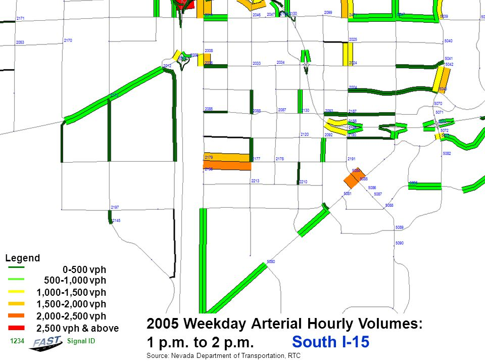2005 Weekday Arterial Hourly Volumes: 1 p.m. to 2 p.m. South I-15 Source: Nevada Department of Transportation, RTC Legend 0-500 vph 500-1,000 vph 1,00