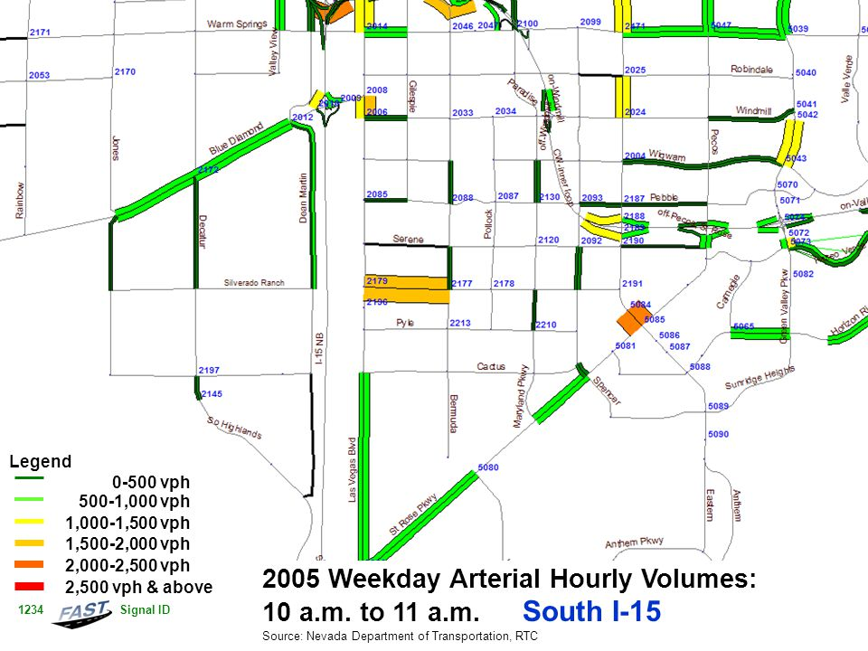 2005 Weekday Arterial Hourly Volumes: 10 a.m. to 11 a.m. South I-15 Source: Nevada Department of Transportation, RTC Legend 0-500 vph 500-1,000 vph 1,