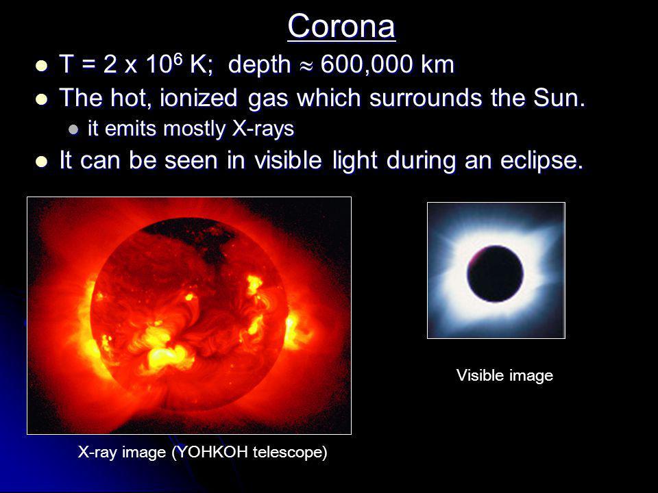 Corona Corona T = 2 x 10 6 K; depth  600,000 km T = 2 x 10 6 K; depth  600,000 km The hot, ionized gas which surrounds the Sun.