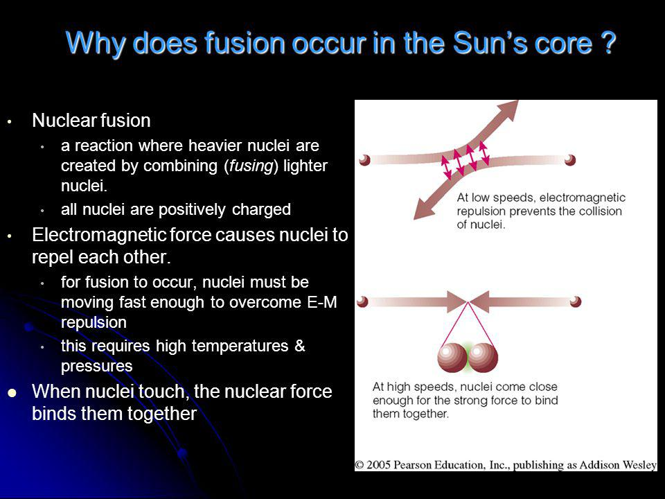 Why does fusion occur in the Sun's core .