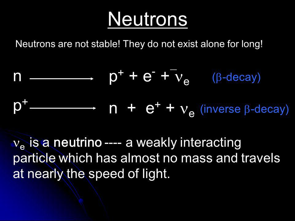 Neutrons are not stable.They do not exist alone for long.