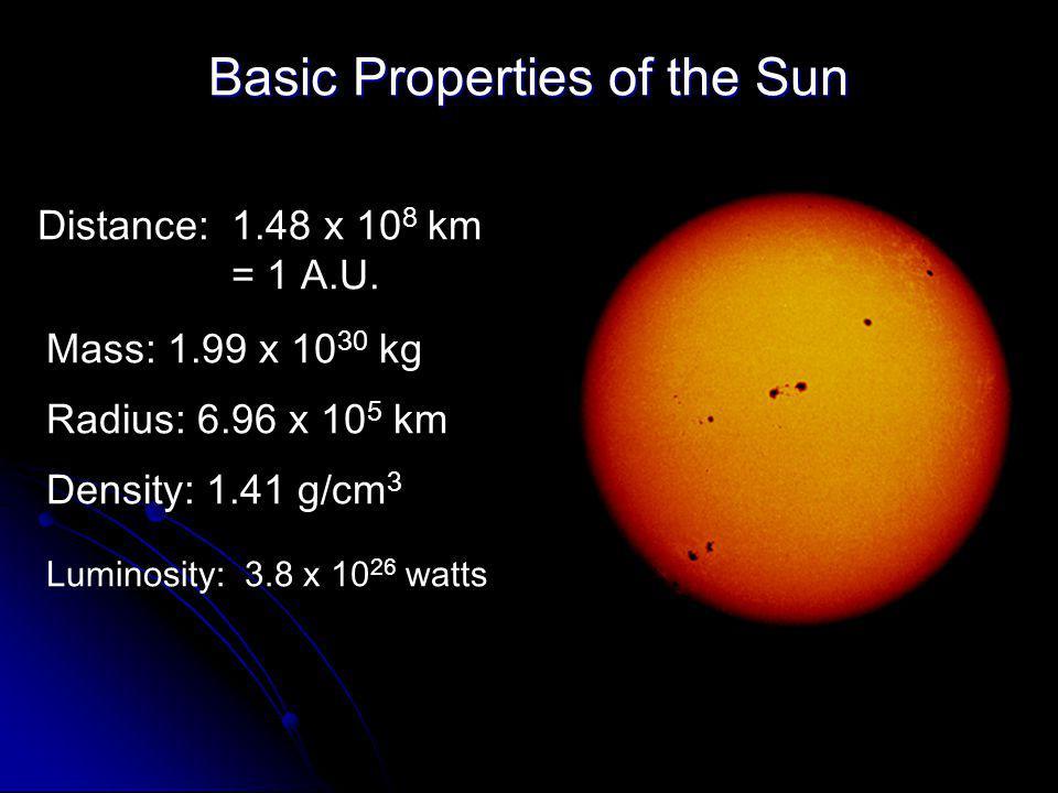 Basic Properties of the Sun Distance: 1.48 x 10 8 km = 1 A.U.