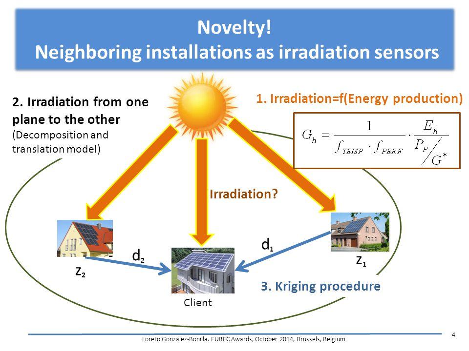 Novelty. Neighboring installations as irradiation sensors Loreto González-Bonilla.