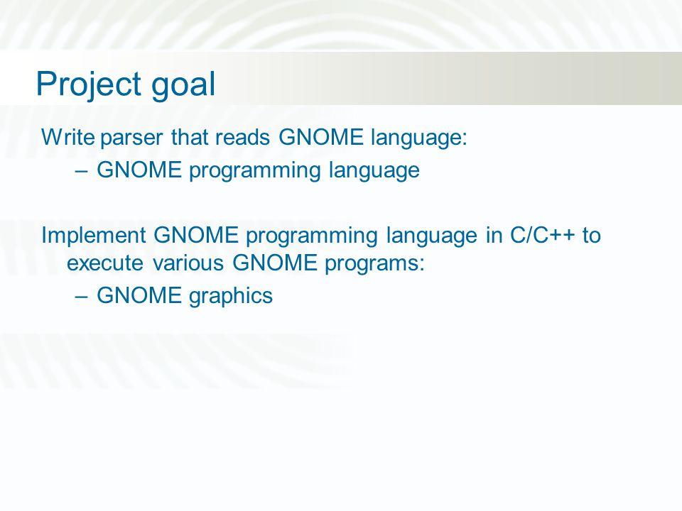 Makefile Dependency tree –DAG actually myprogram : f1.o f2.o f3.o f1.o: f1.c myslist.h f2.o: f2.c graphics.h globals.h f3.o: f3.c globals.h myprogram f1.o f2.of3.o f1.cmylist.hf2.cf3.cglobals.h graphics.h