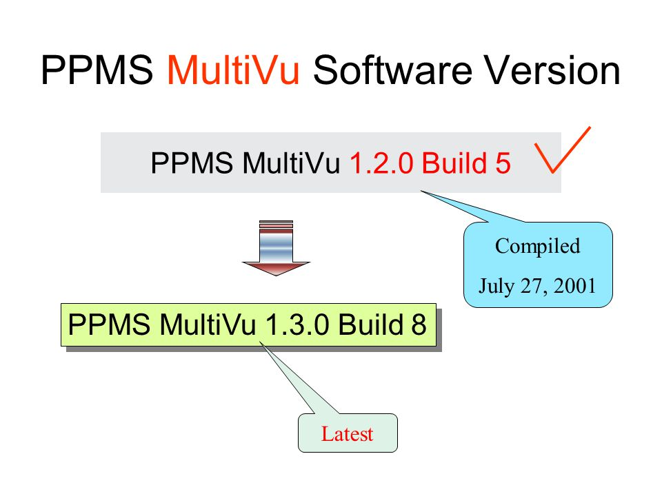 PPMS Software Version Version Software Up to October 15, 2003 In UseUpgrade/Latest PPMS MultiVu1.2.0 Build 51.3.0 Build 8 AC Transport2.2.0 Build 122.2.1 Build 4 Heat Capacity2.5.6 Build 82.7.1 Build 0 Helium-31.21.3.3 Thermal Transport1.0.0 Build 41.1.1 Build 2 ACMS 32-Bit1.0.9 Build 14 Low Field1.1.0 Build 0 Torque Magnetometry2.0.2