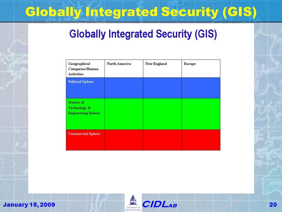 January 15, 200920 CIDL ab Globally Integrated Security (GIS)