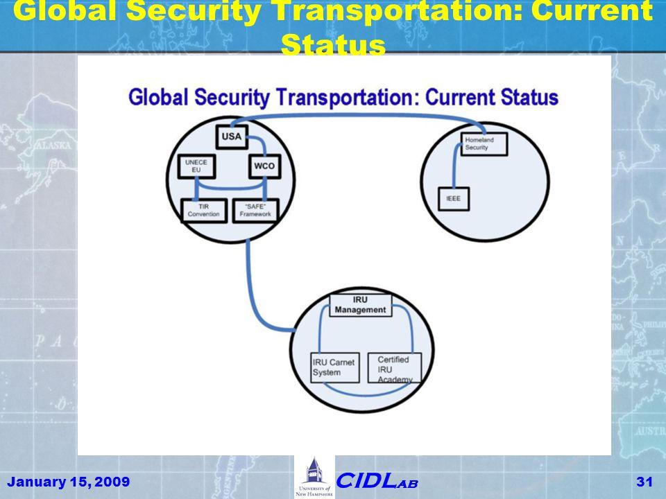 January 15, 200931 CIDL ab Global Security Transportation: Current Status