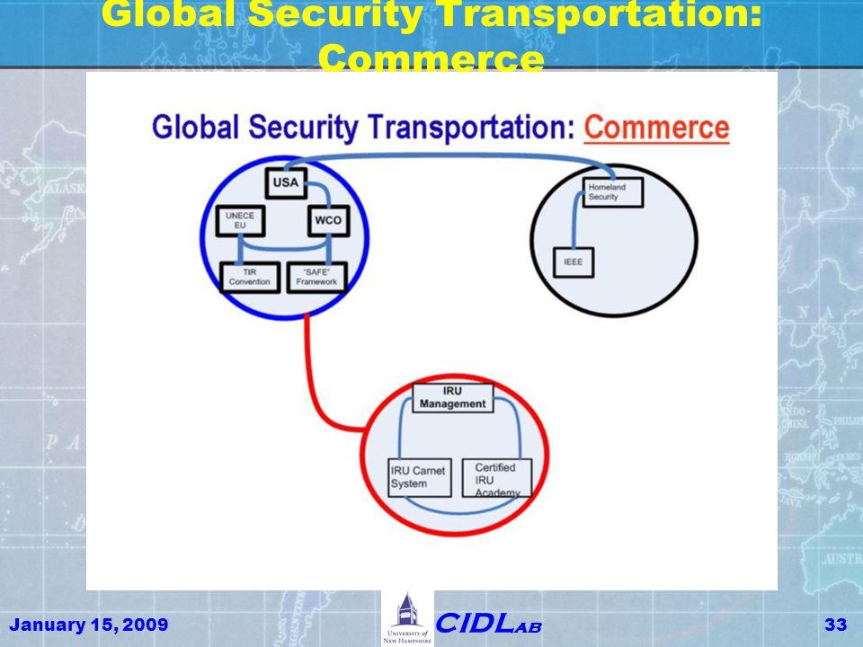 January 15, 200933 CIDL ab Global Security Transportation: Commerce