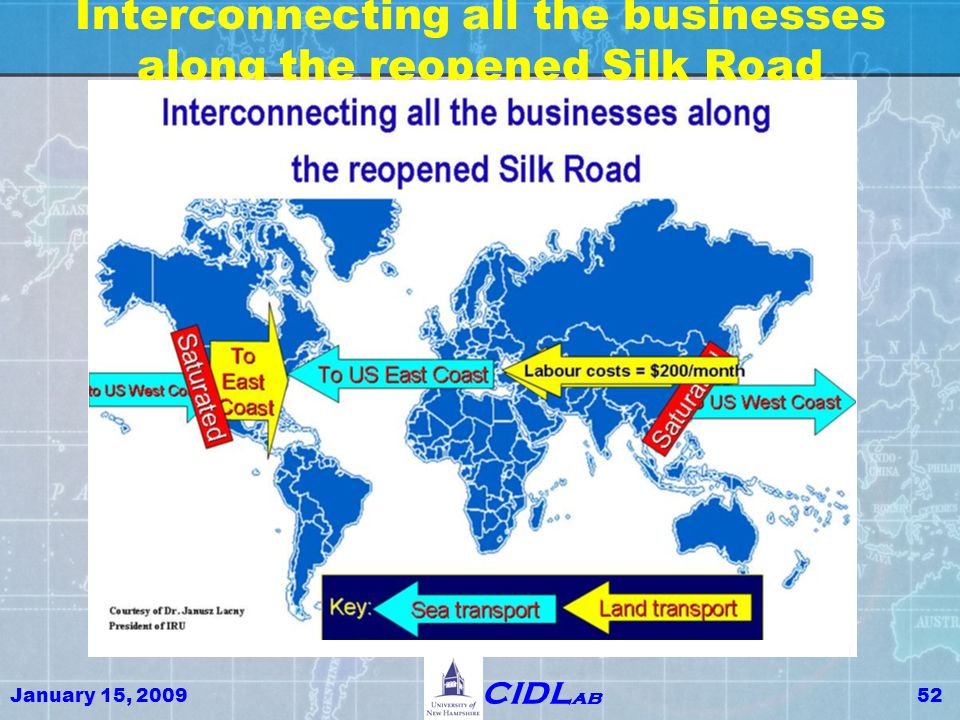 January 15, 200952 CIDL ab Interconnecting all the businesses along the reopened Silk Road