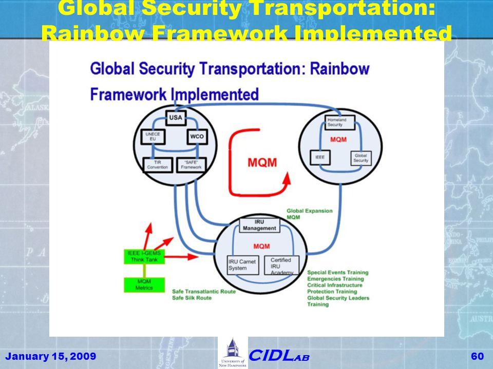 January 15, 200960 CIDL ab Global Security Transportation: Rainbow Framework Implemented